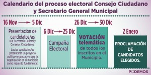 calendario_proceso_municipal_2