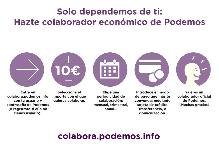Podemos depende de ti:  Hazte colaborador económico de Podemos