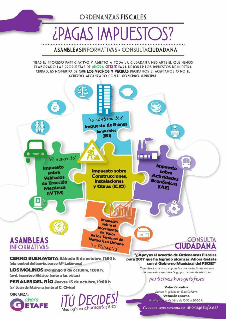 Ordenanzas fiscales: consulta ciudadana.